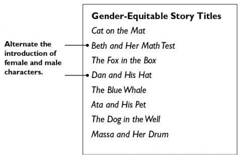 Alternate the introduction of female and male characters.